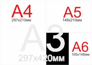 размер стандартных форматов А3 А4 А5 А6